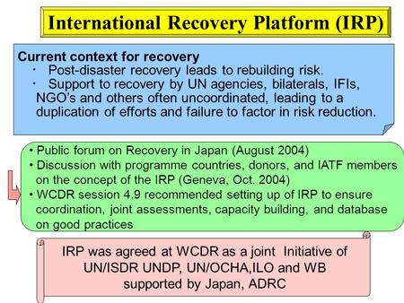 International Recovery Platform (IRP) Current context for recovery Post-disaster recovery leads to rebuilding risk. Support to recovery by UN agencies,