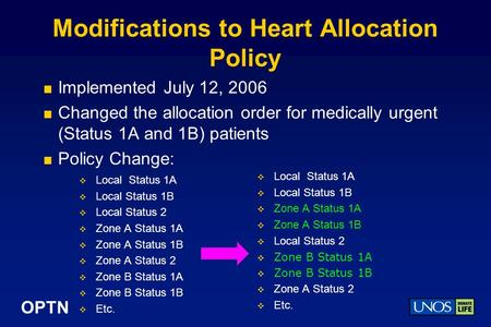 OPTN Modifications to Heart Allocation Policy Implemented July 12, 2006 Changed the allocation order for medically urgent (Status 1A and 1B) patients Policy.
