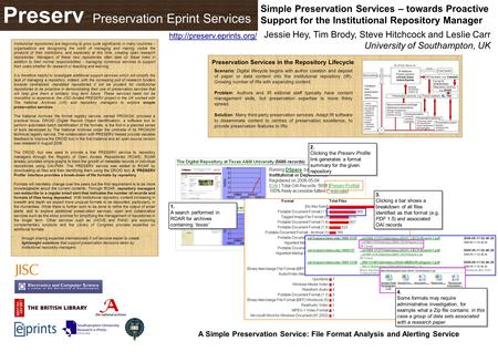 Preserv Preservation Eprint Services  Simple Preservation Services – towards Proactive Support for the Institutional Repository.