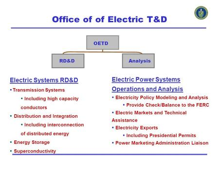 IEEE USA Energy Policy Committee Washington, DC September 23, 2004 DOE Office of Electric Transmission and Distribution Activities.