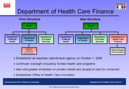 0 Government of the District of ColumbiaDepartment of Health Care Finance For Official Government Use Only Health Care Expansions in the District of Columbia.