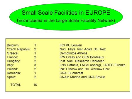 Small Scale Facilities in EUROPE ( not included in the Large Scale Facilitity Network) Belgium: 1IKS KU Leuven Czech Republic: 2Nucl. Phys. Inst. Acad.