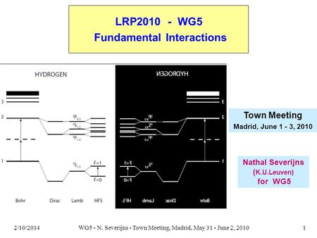 LRP2010 - WG5 Fundamental Interactions Nathal Severijns ( K.U.Leuven) for WG5 Town Meeting Madrid, June 1 - 3, 2010 2/10/20141WG5 - N. Severijns - Town.