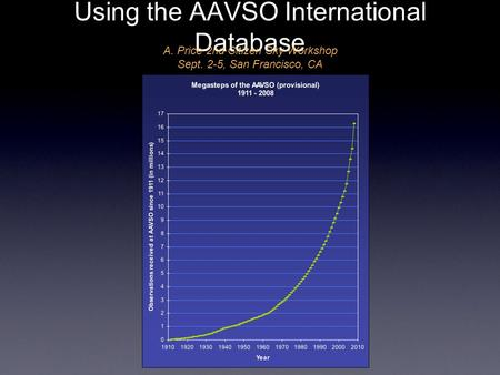Using the AAVSO International Database A. Price 2nd Citizen Sky Workshop Sept. 2-5, San Francisco, CA.