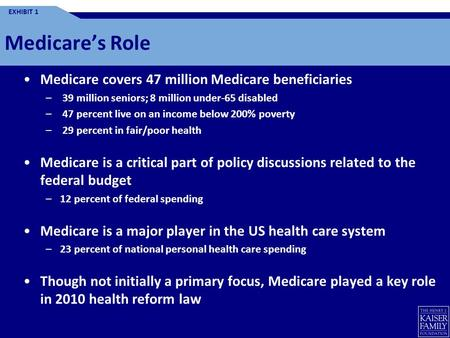 Medicare's Role Medicare covers 47 million Medicare beneficiaries
