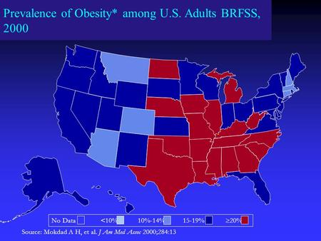 Prevalence of Obesity* among U.S. Adults BRFSS, 2000 Source: Mokdad A H, et al. J Am Med Assoc 2000;284:13 No Data