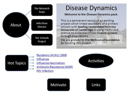 Activities Links Pandemic (H1N1) 2009 Influenza Influenza Vaccination Antibiotic Resistance (AMR) HIV Infection Hot Topics About Infectious Disease The.