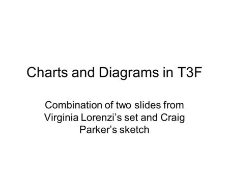 Charts and Diagrams in T3F Combination of two slides from Virginia Lorenzis set and Craig Parkers sketch.
