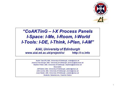1 CoAKTinG – I-X Process Panels I-Space: I-Me, I-Room, I-World I-Tools: I-DE, I-Think, I-Plan, I-AM AIAI, University of Edinburgh www.aiai.ed.ac.uk/project/ix/
