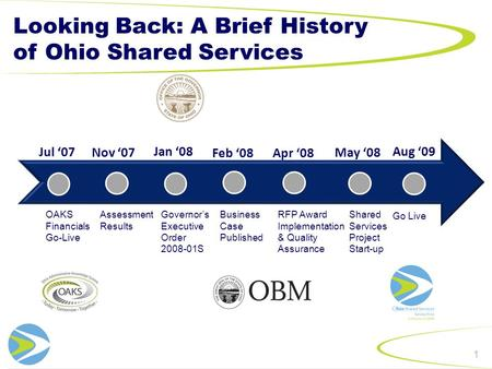 High Performance Government in Action The Ohio Shared Services Story J. Pari Sabety Ronn Kolbash July 15, 2010.