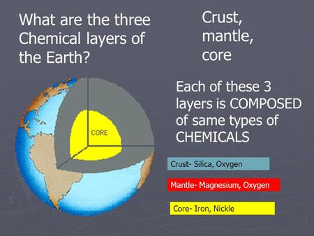 What are the three Chemical layers of the Earth?
