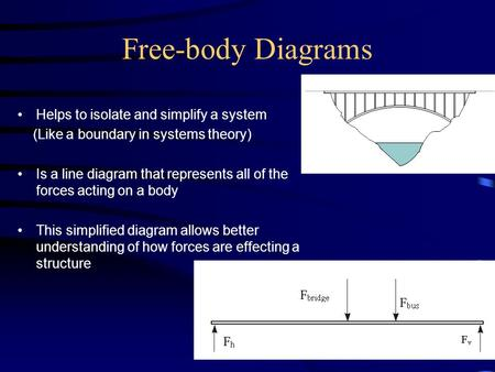 Free-body Diagrams Helps to isolate and simplify a system (Like a boundary in systems theory) Is a line diagram that represents all of the forces acting.