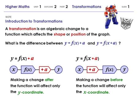 A transformation is an algebraic change to a function which affects the shape or position of the graph. Introduction to Transformations What is the difference.