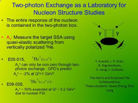 Two-photon Exchange as a Laboratory for Nucleon Structure Studies The entire response of the nucleon is contained in the two-photon box. A y : Measure.