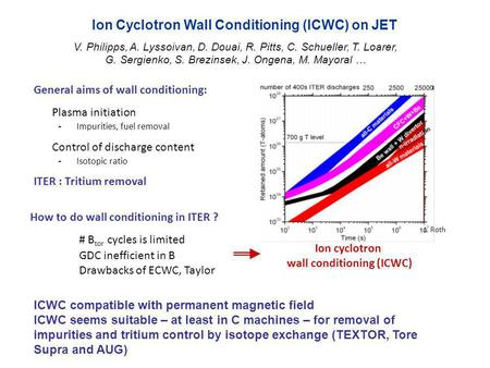 How to do wall conditioning in ITER ? # B tor cycles is limited GDC inefficient in B Drawbacks of ECWC, Taylor Ion cyclotron wall conditioning (ICWC) J.