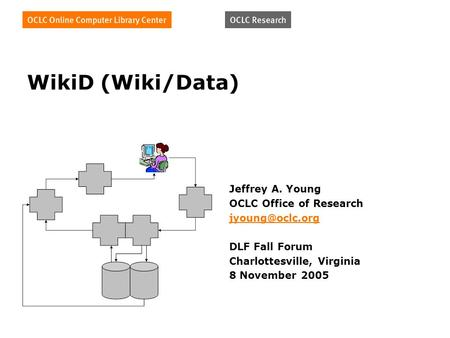 WikiD (Wiki/Data) Jeffrey A. Young OCLC Office of Research DLF Fall Forum Charlottesville, Virginia 8 November 2005.