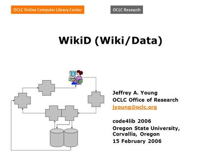WikiD (Wiki/Data) Jeffrey A. Young OCLC Office of Research code4lib 2006 Oregon State University, Corvallis, Oregon 15 February 2006.
