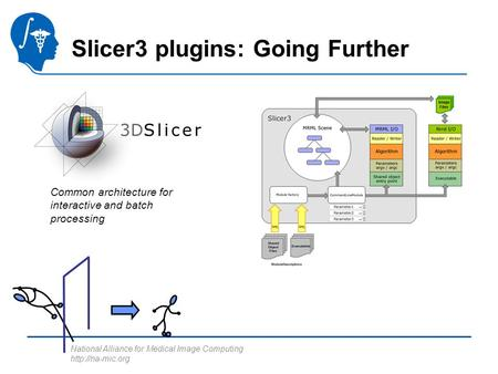 National Alliance for Medical Image Computing  Slicer3 plugins: Going Further Common architecture for interactive and batch processing.