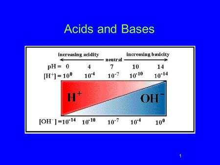 1 Acids and Bases. 2 Arrhenius Acids and Bases Acids produce H + in aqueous solutions water HCl H + (aq) + Cl - (aq) Bases produce OH - in aqueous solutions.