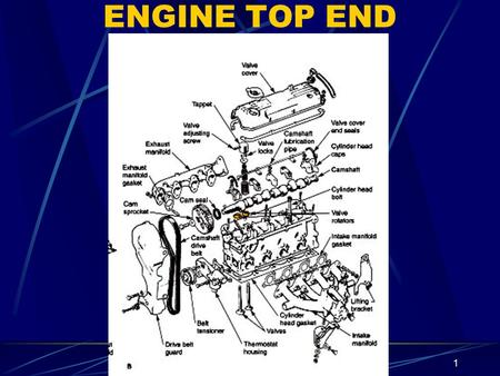 ENGINE TOP END.
