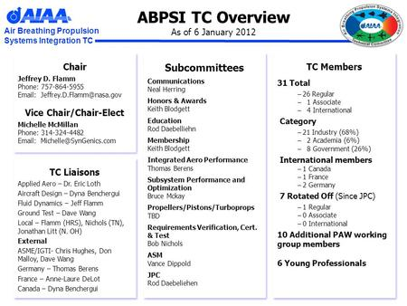 Air Breathing Propulsion Systems Integration TC ABPSI TC Overview As of 6 January 2012 Chair Jeffrey D. Flamm Phone: 757-864-5955