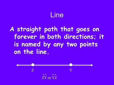 Line A straight path that goes on forever in both directions; it is named by any two points on the line. Z Y ZY or YZ.