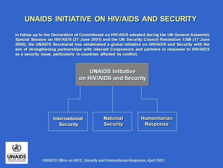 International Security Security UNAIDS INITIATIVE ON HIV/AIDS AND SECURITY NationalSecurityNationalSecurityHumanitarianResponseHumanitarianResponse In.