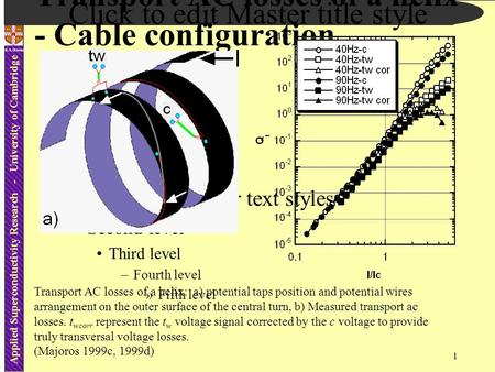 1 Applied Superconductivity Research - University of Cambridge Click to edit Master title style Click to edit Master text styles –Second level Third level.