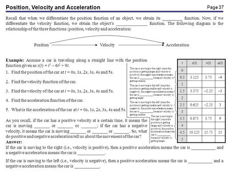 Page 37 Position, Velocity and Acceleration Recall that when we differentiate the position function of an object, we obtain its _________ function. Now,