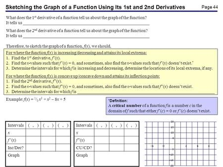Page 44 What does the 1 st derivative of a function tell us about the graph of the function? It tells us __________________________________________________________.