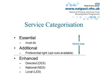 Service Categorisation Essential –must do Additional –Preferential right (opt-outs available) Enhanced –Directed (DES) –National (NES) –Local (LES) Global.