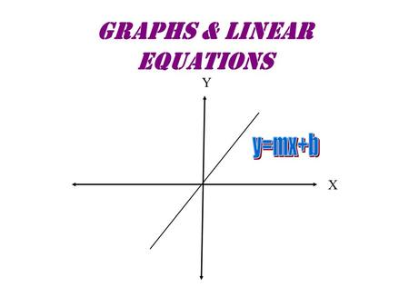 Graphs & Linear Equations