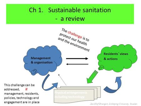 Ch 1. Sustainable sanitation - a review Management & organisation Residents´ views & actions Physical arrangements including technology The challenge is.