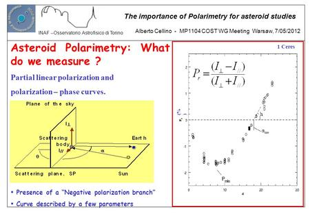 Asteroid Polarimetry: What do we measure ?