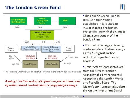 1 11 European Investment Bank 1 1 The London Green Fund (a JESSICA holding fund) established in late 2009 to invest in carbon reduction projects in line.