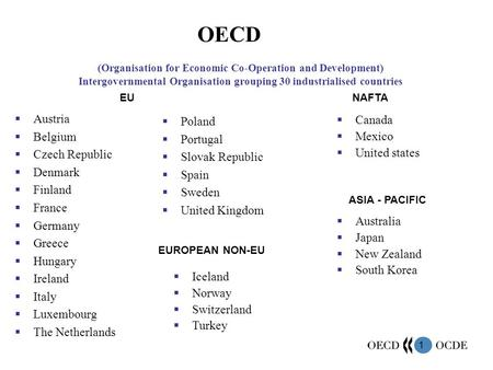 OECD Austria Belgium Czech Republic Denmark Finland France Germany