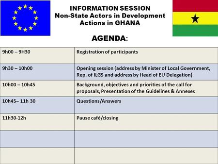 Non-State Actors in Development Actions in GHANA
