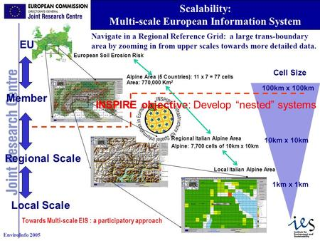 1 EnviroInfo 2005 Alpine Area (5 Countries): 11 x 7 = 77 cells Area: 770,000 Km 2 European Soil Erosion Risk Local Italian Alpine Area EU Member Regional.