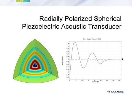 Radially Polarized Spherical Piezoelectric Acoustic Transducer.