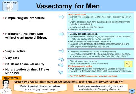If client wants to know more about vasectomy, go to next page.