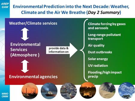 AREP GAW Section 3 – Introduction and Overview of Course 1 Environmental Prediction into the Next Decade: Weather, Climate and the Air We Breathe (Day.