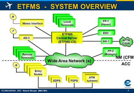 ETFMS - SYSTEM OVERVIEW