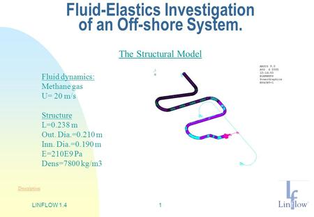 LINFLOW 1.41 Fluid-Elastics Investigation of an Off-shore System. Fluid dynamics: Methane gas U= 20 m/s Structure L=0.238 m Out. Dia.=0.210 m Inn. Dia.=0.190.