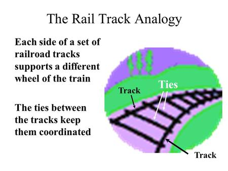 The Rail Track Analogy Ties