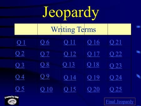 Jeopardy Q 1 Q 2 Q 3 Q 4 Q 5 Q 6Q 16Q 11Q 21 Q 7Q 12Q 17Q 22 Q 8Q 13Q 18 Q 23 Q 9 Q 14Q 19Q 24 Q 10Q 15Q 20Q 25 Final Jeopardy Writing Terms.