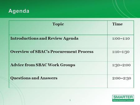 Procurement Update Webinar January 6, 2012. 1 TopicTime Introductions and Review Agenda1:00–1:10 Overview of SBACs Procurement Process1:10–1:30 Advice.