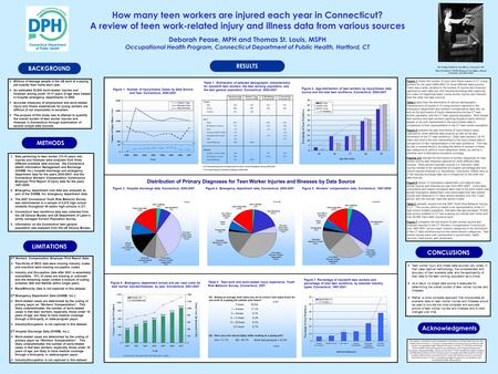 How many teen workers are injured each year in Connecticut? A review of teen work-related injury and illness data from various sources Deborah Pease, MPH.