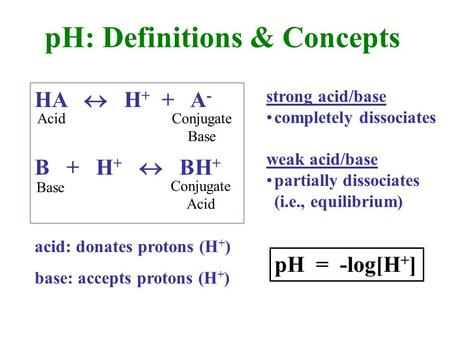ha h + + a - b + h + bh + acid base conjugate base