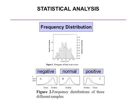 STATISTICAL ANALYSIS Frequency Distribution # Indivi duals Median Mean MedianMean Median Figure 2.Frequency distributions of three different samples. ABC.