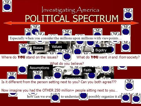 With a nation of diverse citizens with diverse views, how can we ever hope to understand and possibly organize it all??? POLITICAL SPECTRUM Investigating.
